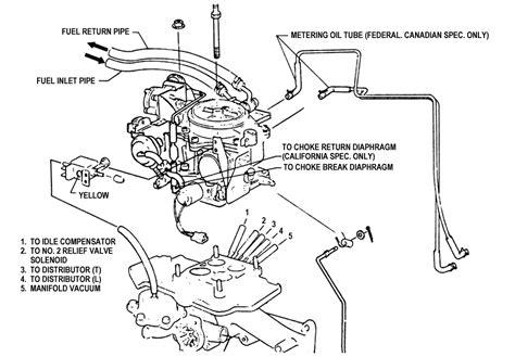 Magicalillusions Engine Diagram Wiring