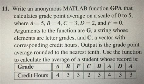 Write An Anonymous Matlab Function Gpa That Calcul