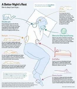 what is the best position to sleep in with a herniated With best way to sleep for lower back