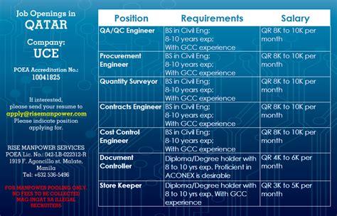 submit resume to manpower essayfor x fc2