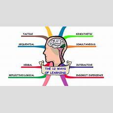 Classroom Freebies Too Multisensory Teaching How To