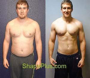I am now more confident and motivated* - ShapePlus