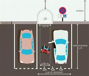 Place De Parking Dimension : pochoir handicap w0110 ~ Medecine-chirurgie-esthetiques.com Avis de Voitures