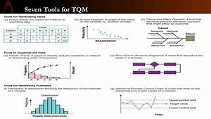 Scatter Diagram In Tqm