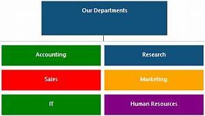 Org Chart Sharepoint Web Part