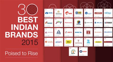 Tata, Reliance And Airtel The Best Indian Brands 2015
