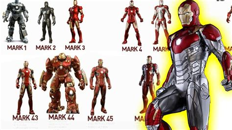 All Main Iron Man Suits In The Mcu
