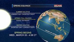 Weather Or Not  Spring Equinox