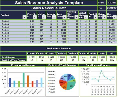 financial analysis templates  excel  exceldatapro