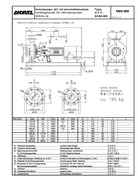 Andritz S3 maatschetsen | Pump | Dynamics (Mechanics)