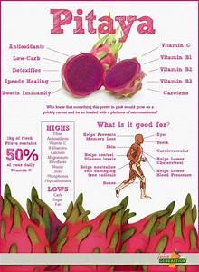 Dragon Fruit Breakfast Bowl | Recipe | Beautiful, This ...