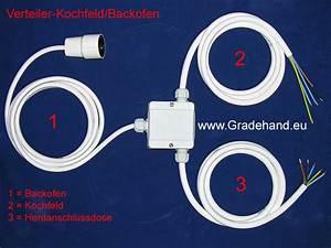 Ceranfeld Ohne Backofen : verteilerbox kochfeld backofen gradehand elektrotechnik ~ Michelbontemps.com Haus und Dekorationen