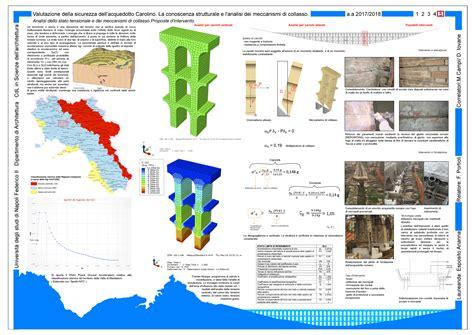 tecnica delle costruzioni dispense tecnica delle costruzioni