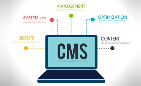 joomla development company services the ever best cms