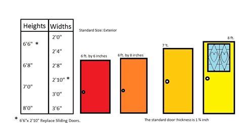 Sliding Closet Door Standard Sizes  Roselawnlutheran. Retractable Screen Door Home Depot. Used Cabinet Doors. Custom Wood Front Doors. Exterior Dutch Doors. Condo With Garage For Rent. Solid Core Exterior Door. Garage Surfboard Storage. Garage Doors Dallas