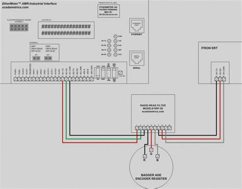 Electric Meter Wiring Diagram For Cluster by Electric Meter Socket Wiring Diagram Wiring Diagram Database