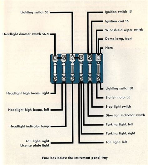 Diagram 10 Fuse Box Wiring For 1968 Vw by 1960 Wiring Diagram Thegoldenbug