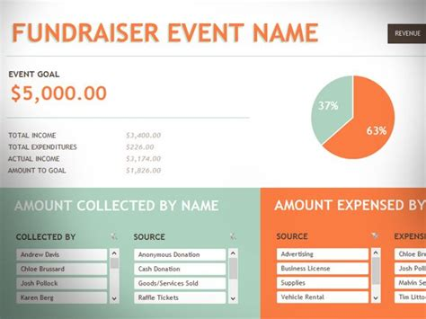fundraising event template  excel