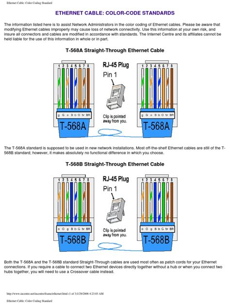 Ethernet Color Code Cat5 Wiring by Ethernet Color Code Cat5 Wiring Diagram Wiring Library