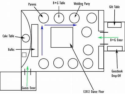 Reception Layout Floor Table Planning Plan Dimensions