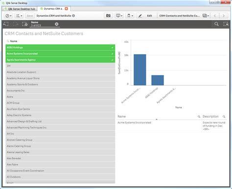 build dashboards  aggregate data  netsuite
