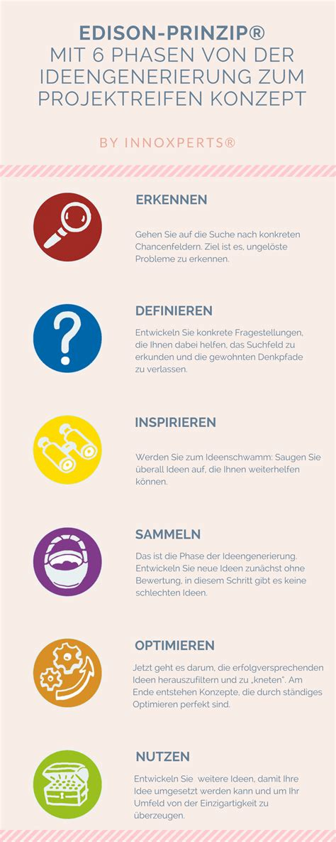 Die Funktionsweise des Edisons-Prinzips® - by innoXperts® - innoXperts® Innovationsagentur