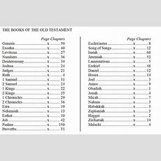 What Are The Canonical Books Of The Old Testament?