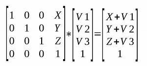 Determinante 4x4 Matrix Berechnen : tutorial 6 translation transformation csdn ~ Themetempest.com Abrechnung