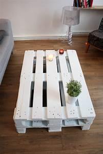 Table Basse Palettes : je l 39 ai fait ~ Melissatoandfro.com Idées de Décoration