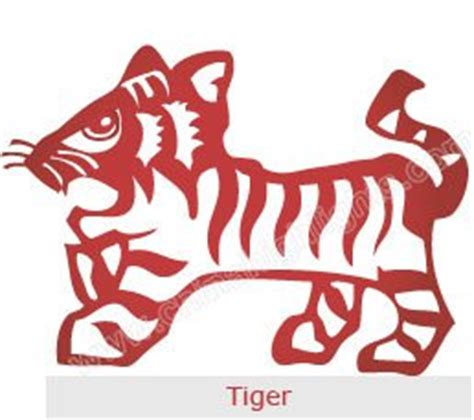1986 chinese zodiac year of the tiger zodiac luck personality