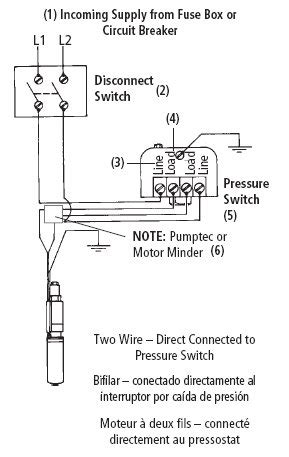 wiring diagram submersible well wiring diagram how