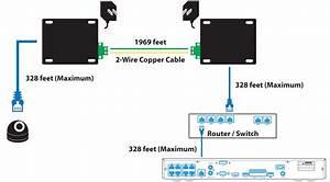 048d25 2wire Wiring Diagram Rj45