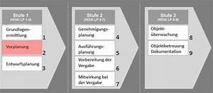 Architektenleistung Nach Hoai : architektenleistung nach hoai besa architektur ~ Lizthompson.info Haus und Dekorationen