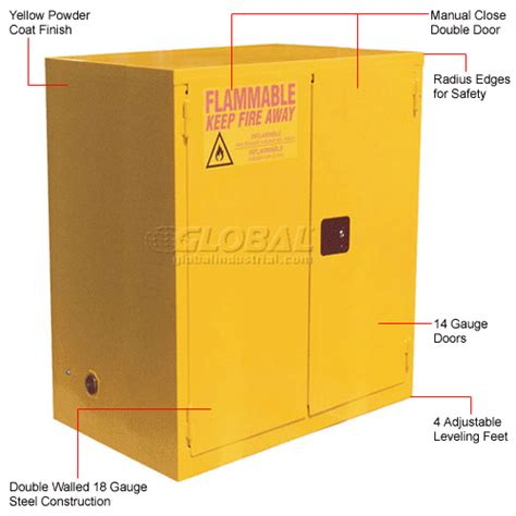 flammable osha cabinets cabinets flammable global