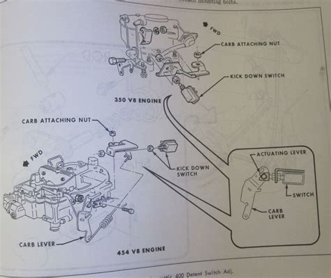 Th400 Kickdown Switch Wiring Diagram by Th400 Trans Wiring Diagram 24h Schemes