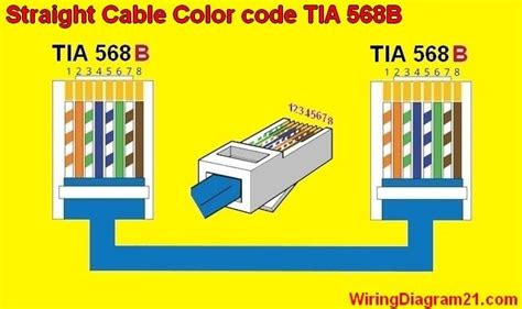 rj color code    electrical wiring diagram