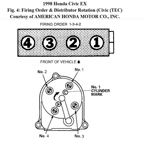Honda Civic Vtec Diagram Auto Parts