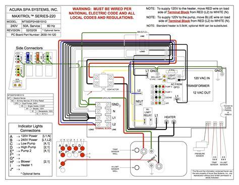 Spa Circuit Board Wiring Diagram by Gecko G540 Wiring Diagram Cnc Machine Diagram Db25