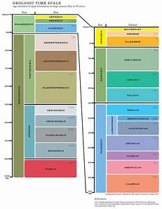 7 Geologic Time  U2013 An Introduction To Geology