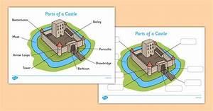Labelled Diagram Of A Castle