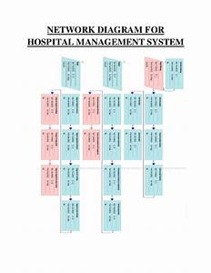Diagram nolan image collections how to guide and refrence network diagram for hospital management system image ccuart Choice Image