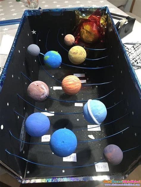 Okul öncesi Güneþ Sistemi Boyama->okul öncesi gül resmi ...