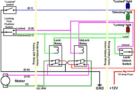 91 95 Isuzu Rodeo Radio Wiring Diagram by E Locker Limit Switch Where I Answer My Questions Moments