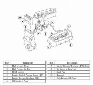 High Pressure Oil Pump 73 Diesel Diagram