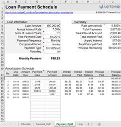 Excel Loan Payment Template Loan Amortization Schedule And Calculator