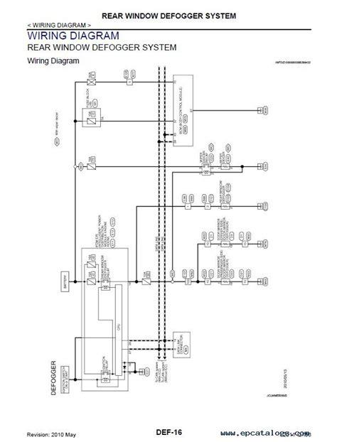 Nissan Infinity Series Service Manual Pdf