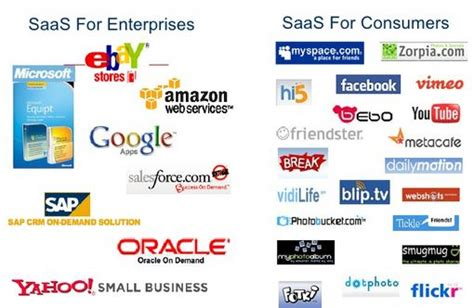 Making Sense Of The Saas Conundrum « Msexchangegurum. Business Administration And Management Salary. Health Insurance Lead Generation. Garage Door Repair Jacksonville Fl. Degree In Environmental Science. Tension Fabric Display Hyper V Server Hosting. Wisdom Teeth No Insurance Orix Novated Lease. Promise Christian University. Cheapest Universities In The Us