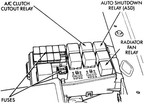 Plymouth Acclaim Fuel Sending Unit Wiring Diagram