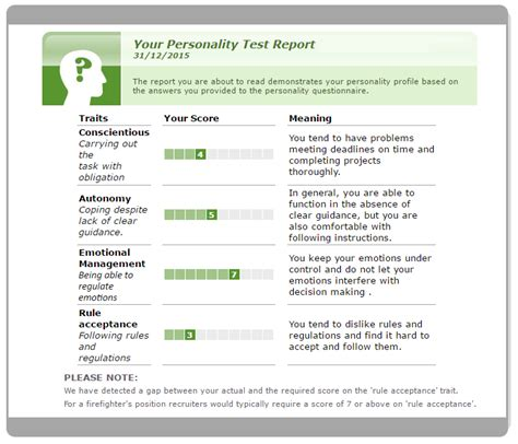 cognition vehicle caliper assessment test preparation tips
