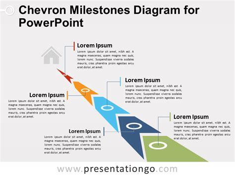 chevron milestones diagram  powerpoint presentationgocom
